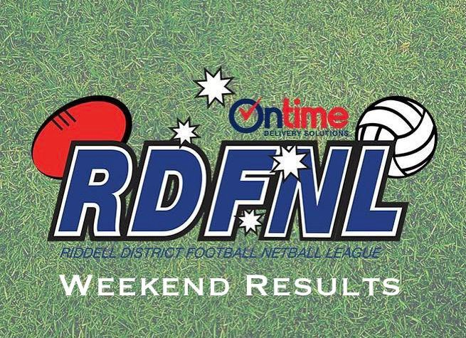 Week 2 Finals Results - Saturday and Sunday.